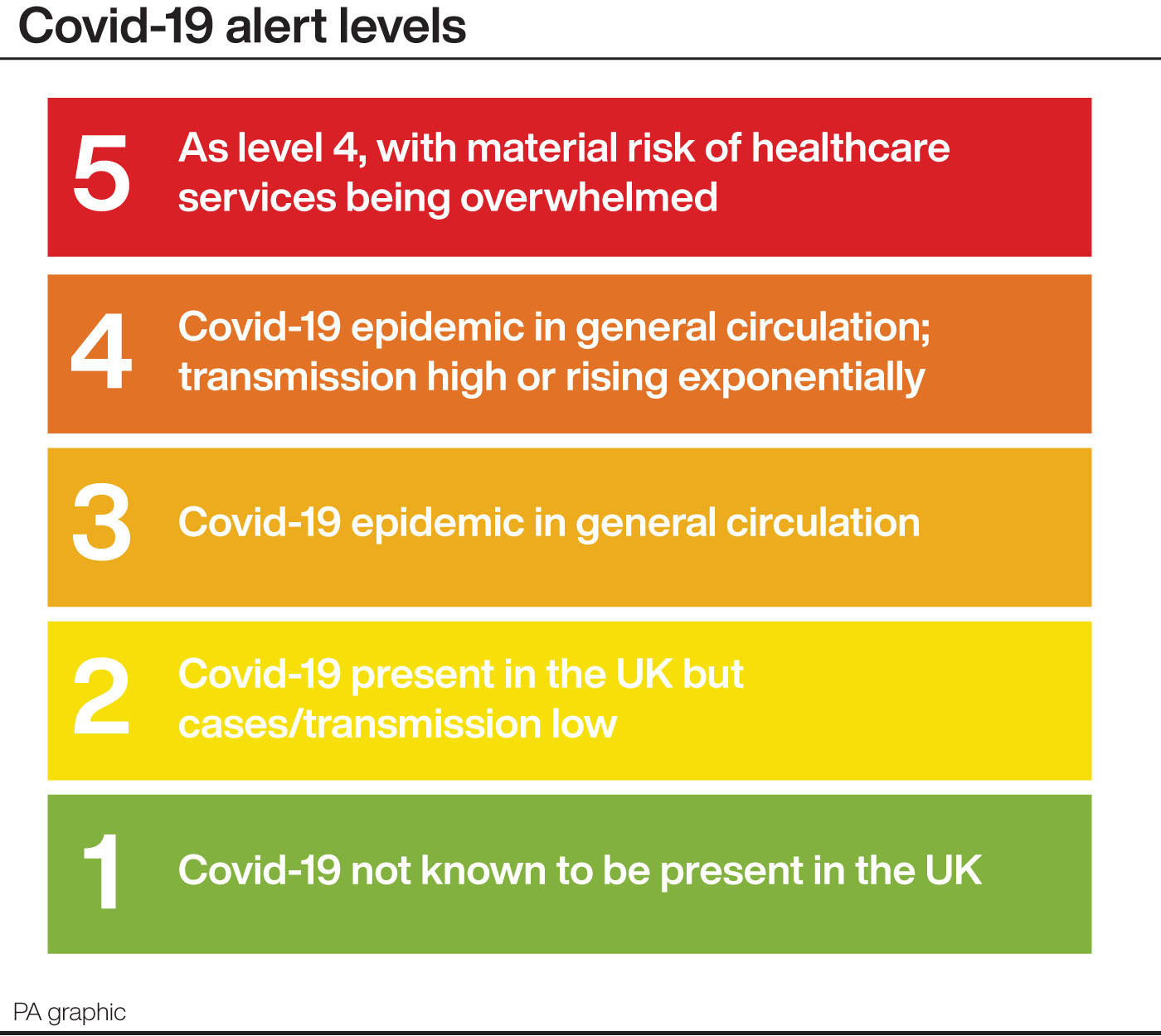 Coronavirus: Boris Johnson orders new national lockdown